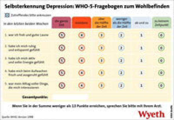Quelle: Bild: wyeth.at Depression kann anhand eines Fragebogens festgestellt werden